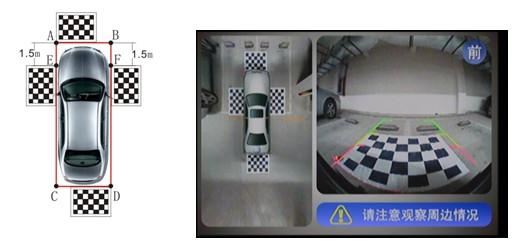 第四讲:全景行车安全系统评测主要标准